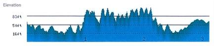Race_route_elevation
